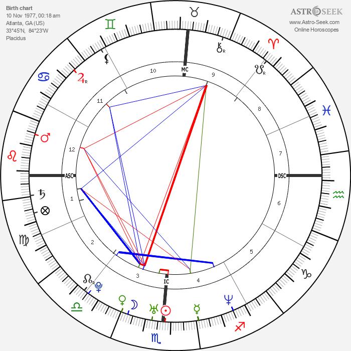 Brittany Murphy - Astrology Natal Birth Chart