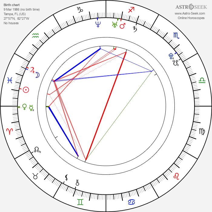 Brittany Snow - Astrology Natal Birth Chart