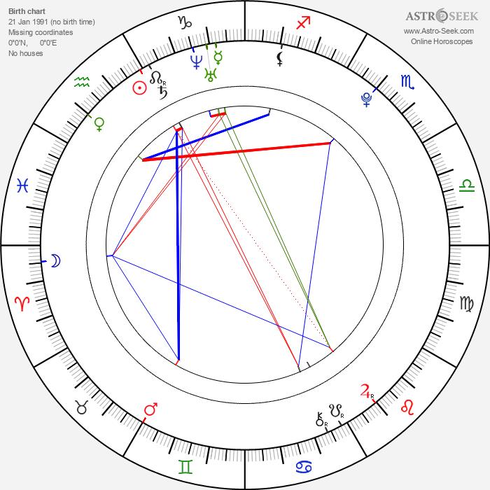 Brittany Tiplady - Astrology Natal Birth Chart