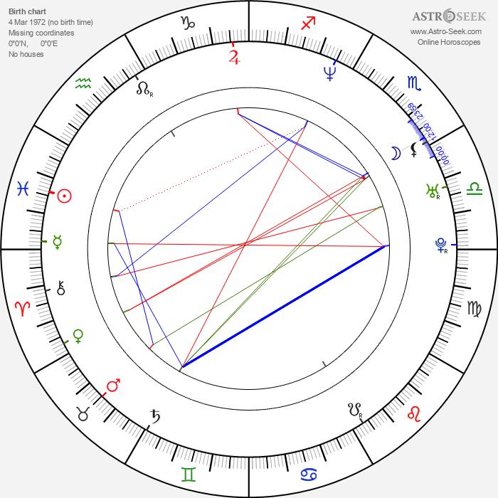 Brittney Powell - Astrology Natal Birth Chart