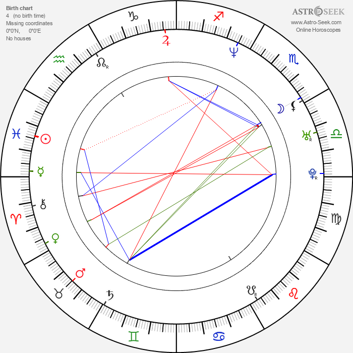 Brittney Powell - Astrology Natal Birth Chart