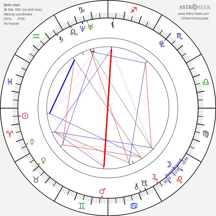 Brittney Wilson - Astrology Natal Birth Chart