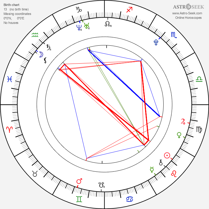 Brock Everitt-Elwick - Astrology Natal Birth Chart