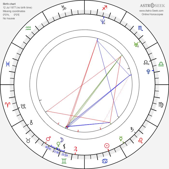 Brock Lesnar - Astrology Natal Birth Chart