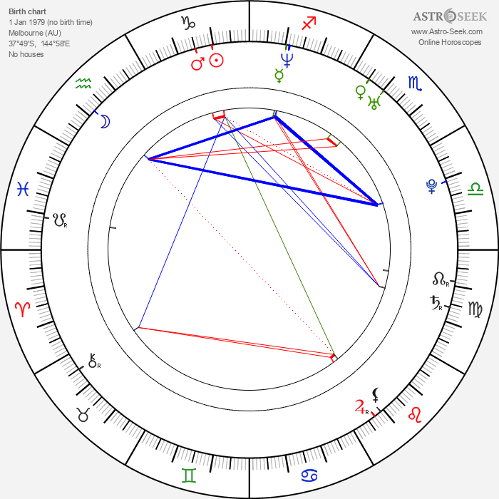 Brody Dalle - Astrology Natal Birth Chart