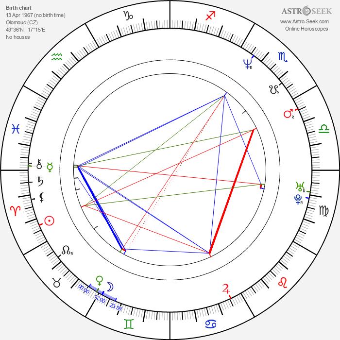 Broněk Černý - Astrology Natal Birth Chart
