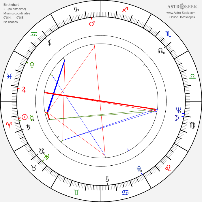 Bronislaw Zeman - Astrology Natal Birth Chart