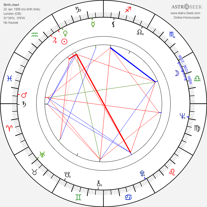 Brook Williams - Astrology Natal Birth Chart