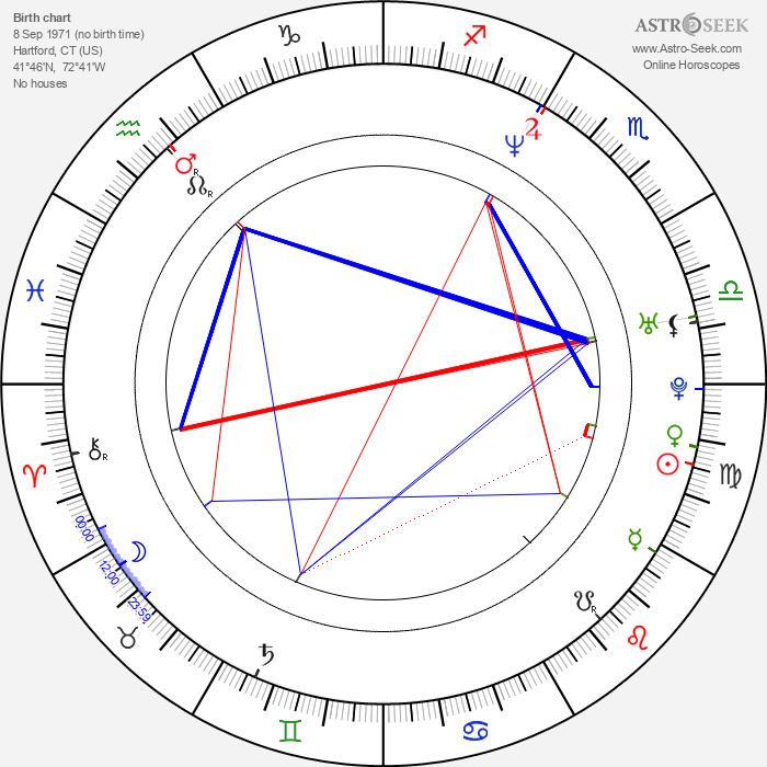Brooke Burke-Charvet - Astrology Natal Birth Chart