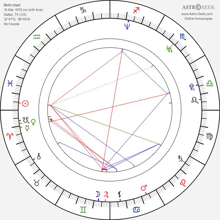Brooke Burns - Astrology Natal Birth Chart