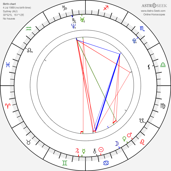 Brooke Callaghan - Astrology Natal Birth Chart