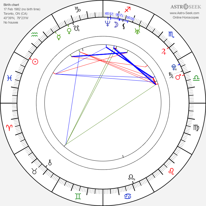 Brooke D'Orsay - Astrology Natal Birth Chart