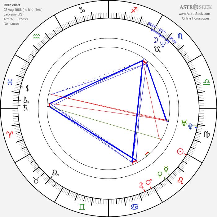 Brooke Dillman - Astrology Natal Birth Chart
