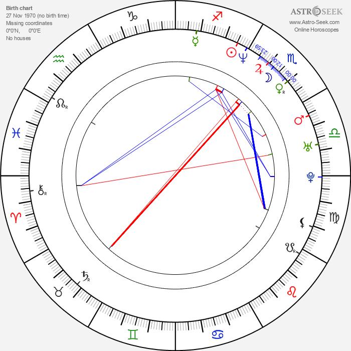 Brooke Langton - Astrology Natal Birth Chart