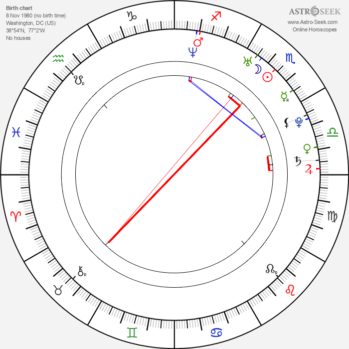Brooke Lyons - Astrology Natal Birth Chart