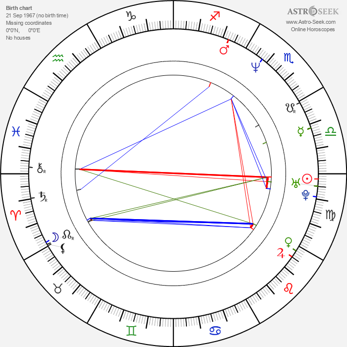 Brooke Stacy Mills - Astrology Natal Birth Chart