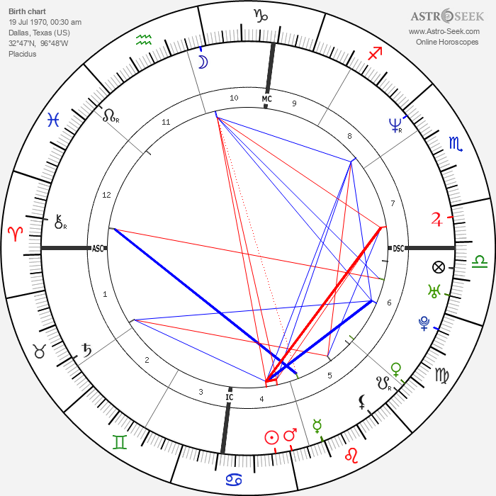 Brooks Thompson - Astrology Natal Birth Chart