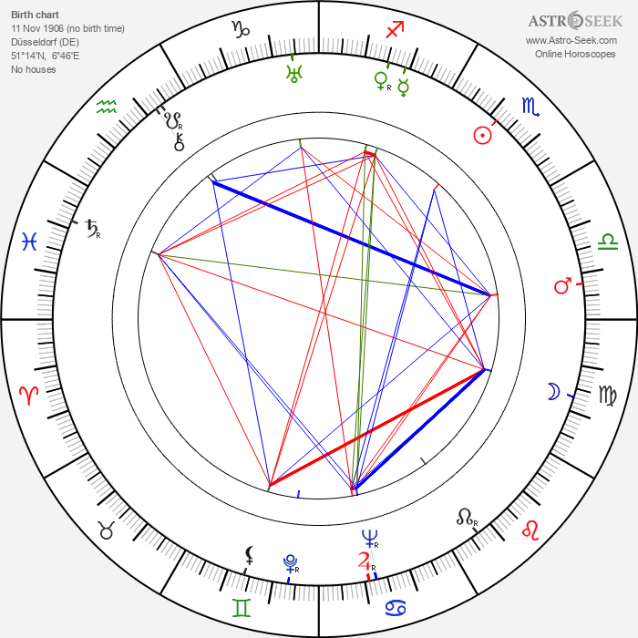 Brother Theodore - Astrology Natal Birth Chart