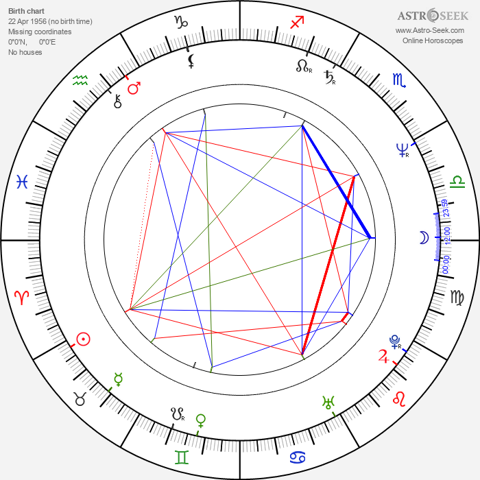 Bruce A. Young - Astrology Natal Birth Chart