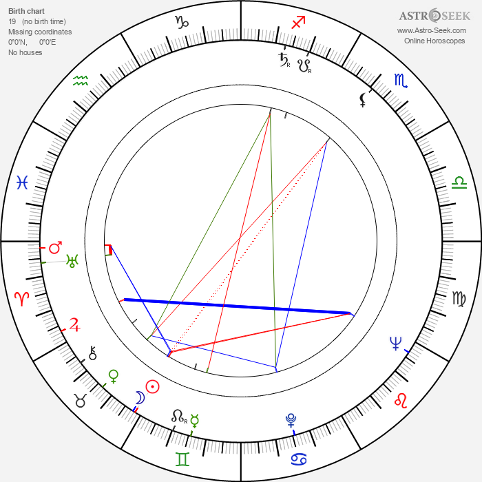 Bruce Bilson - Astrology Natal Birth Chart