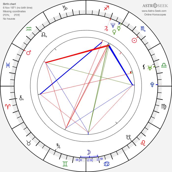 Bruce Blauer - Astrology Natal Birth Chart
