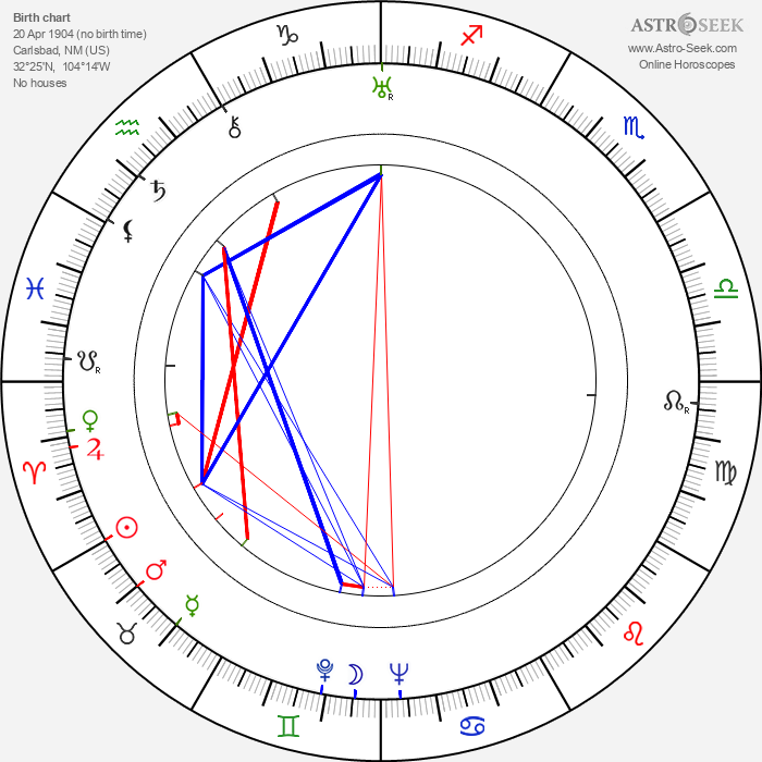 Bruce Cabot - Astrology Natal Birth Chart
