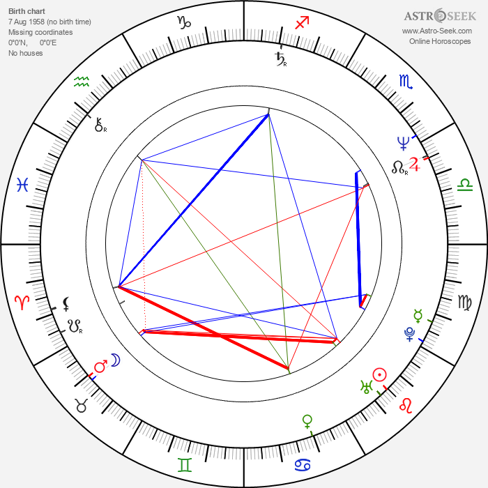 Bruce Dickinson - Astrology Natal Birth Chart