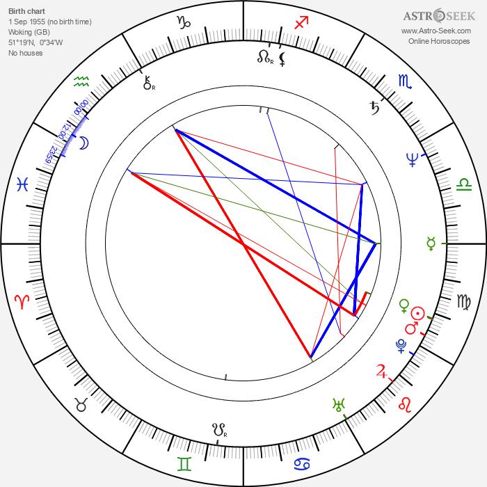 Bruce Foxton - Astrology Natal Birth Chart