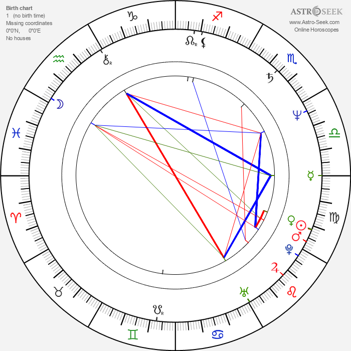 Bruce Foxton - Astrology Natal Birth Chart