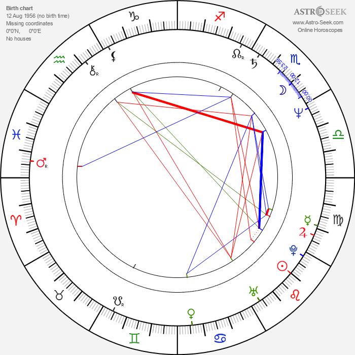 Bruce Greenwood - Astrology Natal Birth Chart
