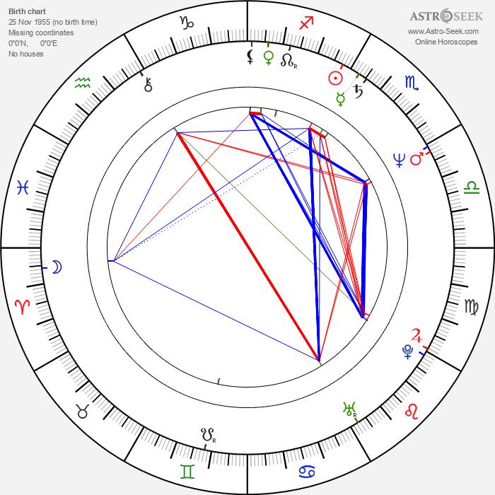 Bruce Hopkins - Astrology Natal Birth Chart