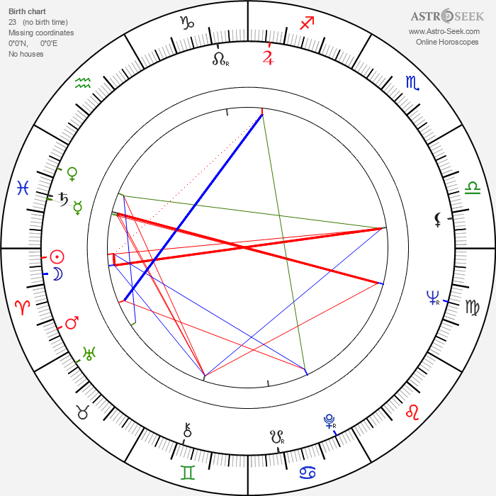 Bruce Kessler - Astrology Natal Birth Chart