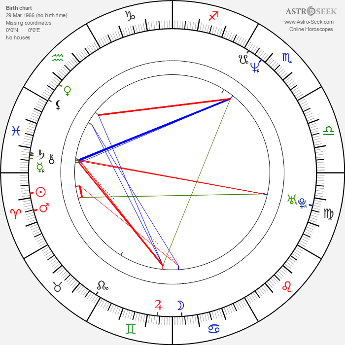 Bruce Lurie - Astrology Natal Birth Chart