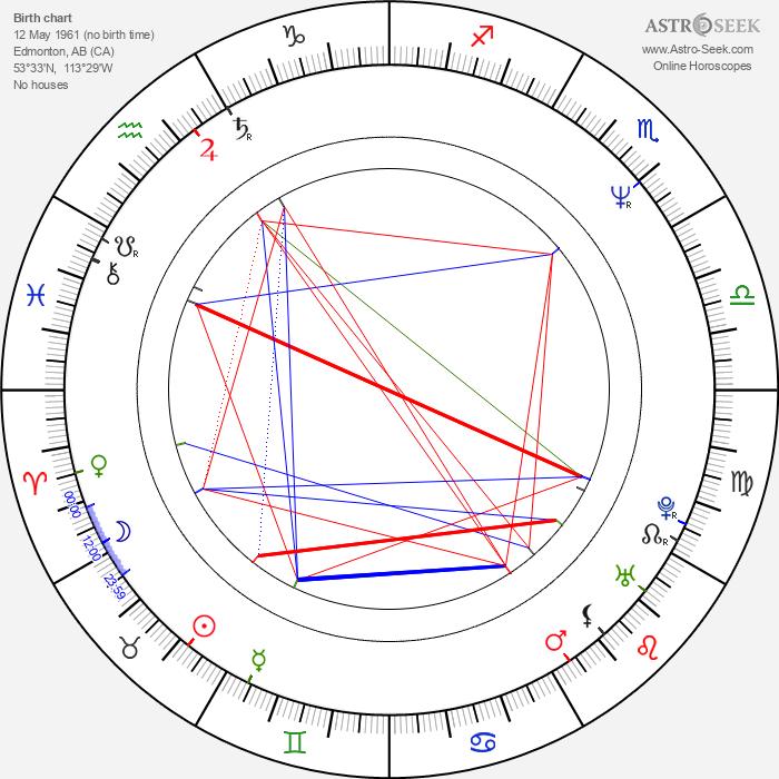 Bruce McCulloch - Astrology Natal Birth Chart