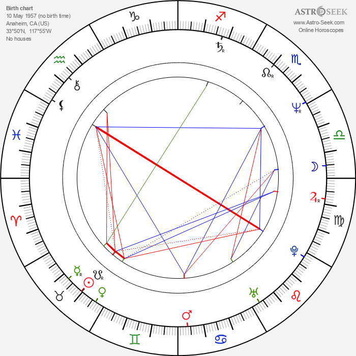 Bruce Penhall - Astrology Natal Birth Chart
