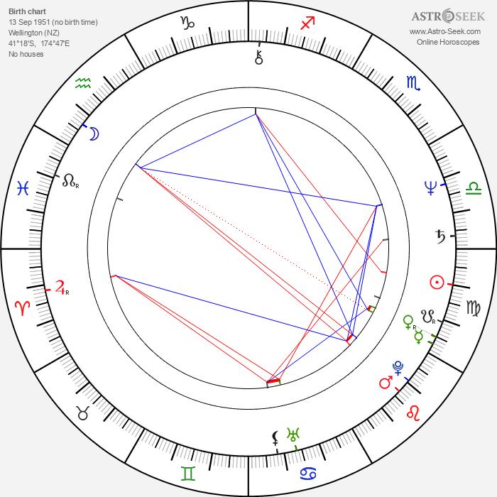 Bruce Phillips - Astrology Natal Birth Chart