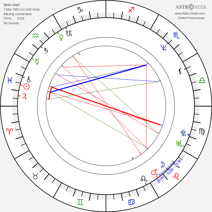 Bruce Prichard - Astrology Natal Birth Chart