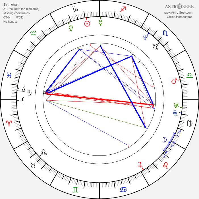 Bruce Ramsay - Astrology Natal Birth Chart