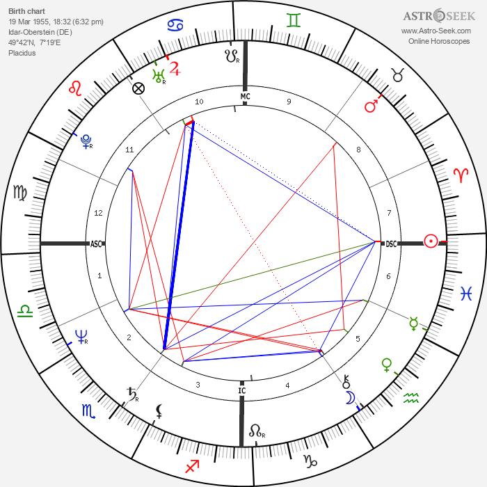 Bruce Willis - Astrology Natal Birth Chart
