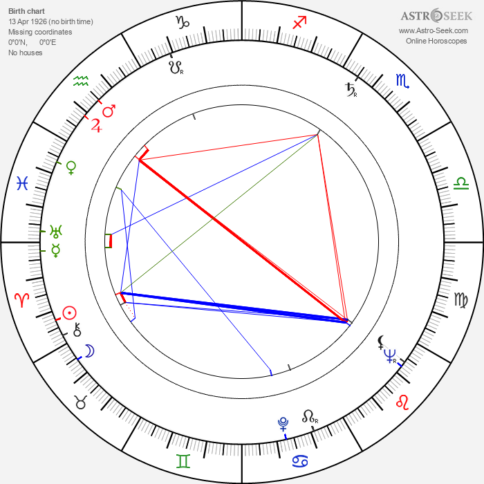 Bruno Balp - Astrology Natal Birth Chart