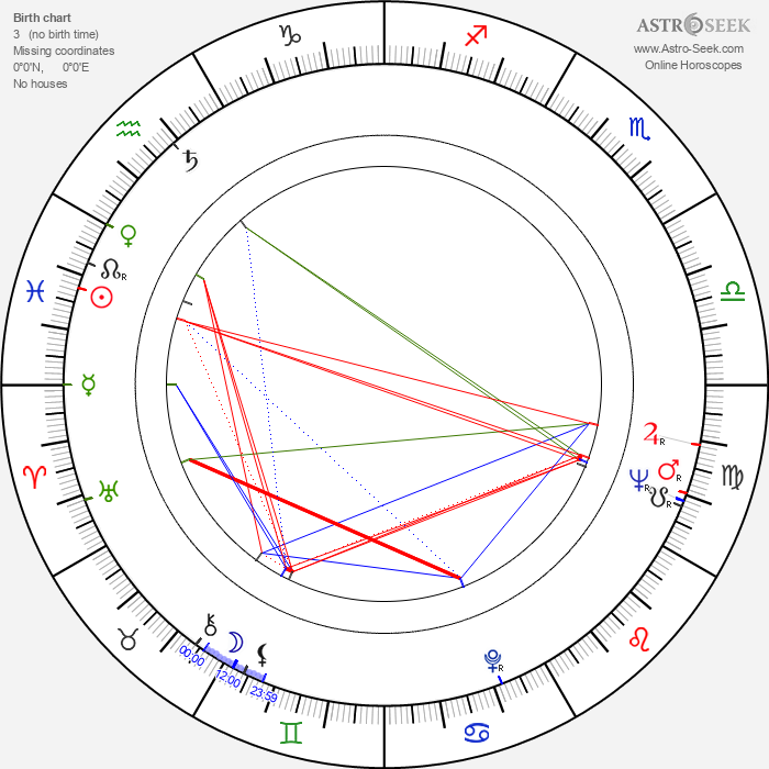 Bruno Bozzetto - Astrology Natal Birth Chart