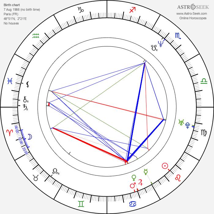 Bruno Chiche - Astrology Natal Birth Chart