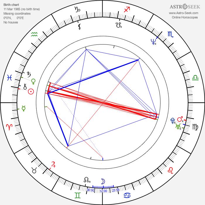 Bruno de Almeida - Astrology Natal Birth Chart