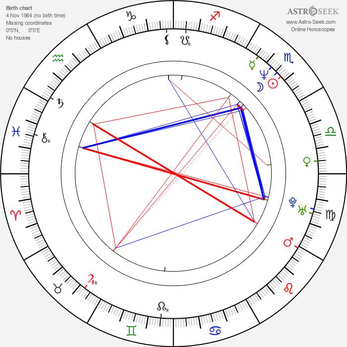 Bruno Eyron - Astrology Natal Birth Chart