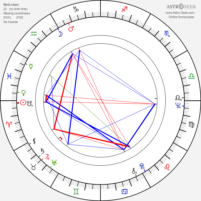 Bruno Ganz - Astrology Natal Birth Chart