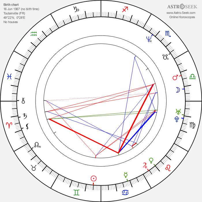 Bruno Putzulu - Astrology Natal Birth Chart