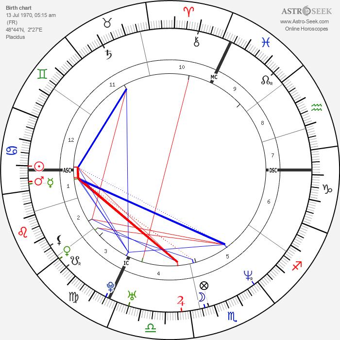 Bruno Salomone - Astrology Natal Birth Chart