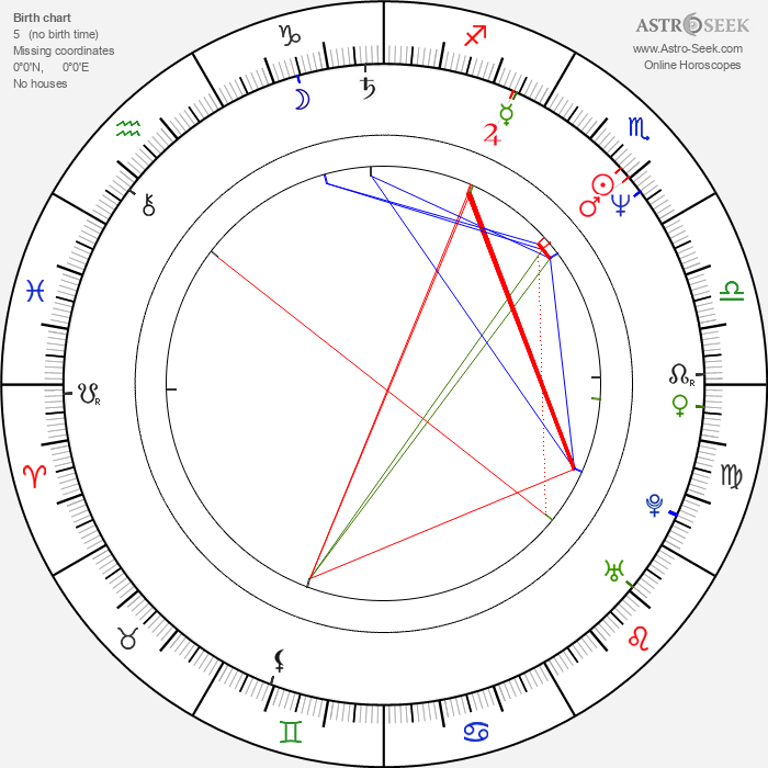 Bryan Adams - Astrology Natal Birth Chart