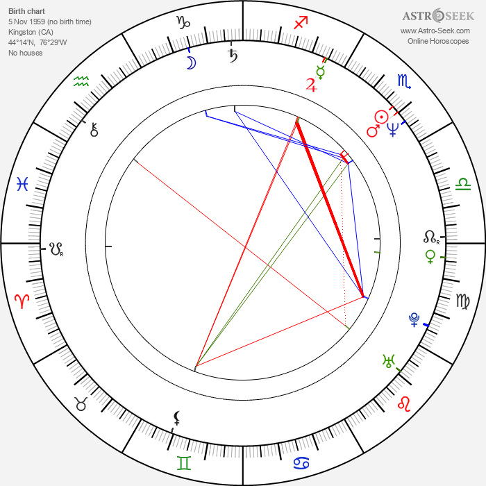 Bryan Adams - Astrology Natal Birth Chart