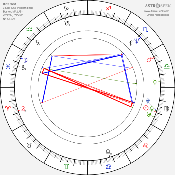 Bryan Buckley - Astrology Natal Birth Chart